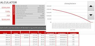 Excel Sliding Scale Chart Using A Slider To Control Values In A Cell In Excel Spy