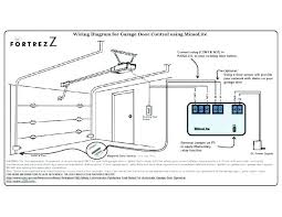 hot tub fuse box wiring diagram library fuse box for garage door trusted wiring diagram hot tub