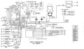 norton commando wiring diagram efcaviation com xkcd electricity at Funny Wiring Diagrams