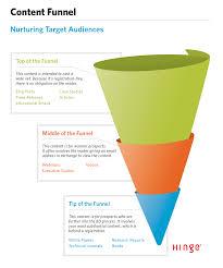 Marketing Plan Case Study Pdf Assignment Help