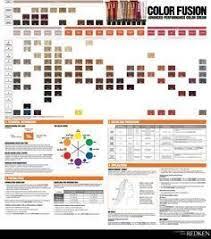 Redken Color Fusion Color Chart Zoomable Redken Hair