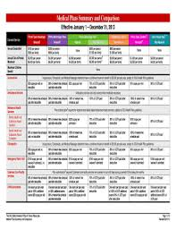 Plan Comparison Chart Fillable Online Hr Osu Medical Plan Comparison Chart The
