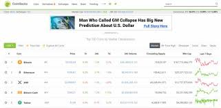 Btc Usd Chart Coingecko Coingecko Cryptocurrency Prices And Coin Market Data Review