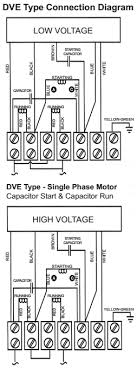 capacitor start motor wiring diagram wiring diagram and hernes capacitor start induction motor its phasor diagram