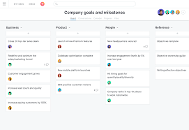 Lead Management Sales Tracking And Cross Team Collaboration Tool