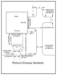 side entry garage driveway design
