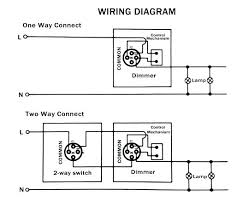 three way switch dimmer 3 pole dimmer switch wiring diagram three way switch dimmer 3 pole dimmer switch wiring diagram dimmer switch 3 wire double