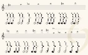 39 Hand Picked Fingering Chart