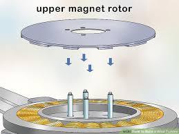 image titled build a wind turbine step 16