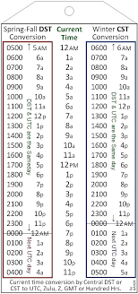 More Zulu Time Conversion Chart Pdf Template Monster Reviews Search ...