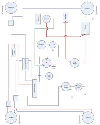 12v wiring diagram the cj2a page forums page 1 still have not added the fuses into the diagram
