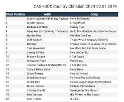 Cindy Hughlett Marty Raybon Number One On Cashbox