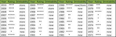 new zealand wine vintage chart vintage chart cs wine hk limited