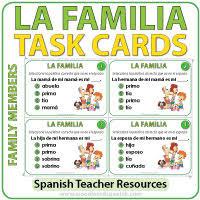 Family Chart In Spanish Family Members In Spanish