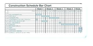 Bar Chart For Building Construction New Home Construction Schedule Carsforsalesandiego Co