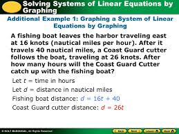 solving systems of linear equations by graphing a fishing boat leaves the harbor traveling east at