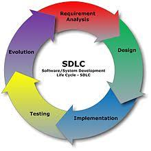 introduction to software engineering process life cycle    introduction to software engineering process life cycle