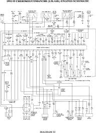 fuse diagram 1999 jeep cherokee wiring diagram for 1998 jeep cherokee the wiring diagram 1999 jeep cherokee 4 0 ignition wiring