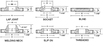Ansi Flange Dimensions Chart Ansi Din Jis Class 150 Lb Flange Dimensions Bolt And Weight