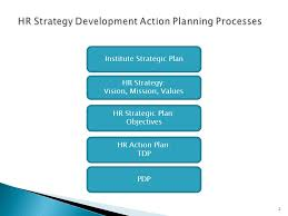 Management Forum 26 Th February Hr Action Plan Tdp Hr