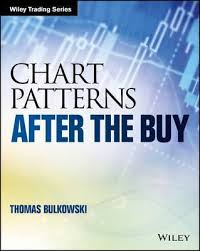 Encyclopedia Of Chart Patterns Wiley Trading Chart Patterns Thomas N Bulkowski 9781119274902