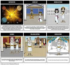 best greek mythology images greek mythology  greek mythology plot diagram create a plot diagram of a greek myth using storyboard