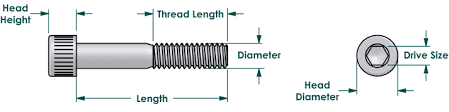 Socket Cap Screw Chart Metric Socket Cap Stainless Steel 18 8 A 2 3mm X 0 5mm X