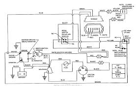 Kohler Engine Wiring Harness