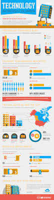 39 Best Infographics And Infographic Elements Images On Pinterest