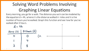 linear equations word problems worksheet thumb 540 50 jpg