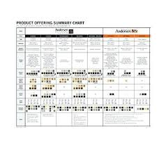 Andersen Window Ratings Jerseysshopping Co