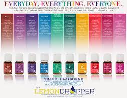 Colors And Essential Oils Kea0