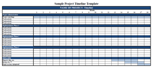 Example Of A Project Timeline Sample Project Timeline Template Contribution Received