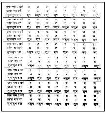 Vastu Archives The Vedic Siddhanta