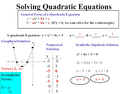 14 solving quadratic equations