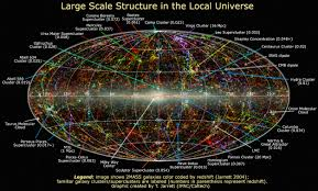 cfa most complete d map of local universe  starship asterisk