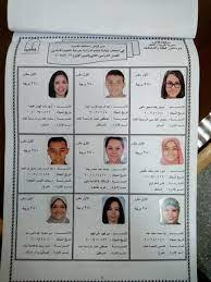 ننشر نتيجة وصور أوائل الشهادة الإعدادية بالقاهرة - اليوم السابع