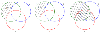 Venn Diagram Intersection Please Draw The Venn Diagrams Of The Following Three Cases A B Union
