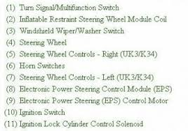 b wiring harness tractor repair wiring diagram gpz 750 wiring diagram moreover new beetle parts list furthermore s industrial and management systems as
