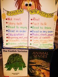 Fiction Vs Nonfiction Anchor Chart Copy Of Copy Of Fiction Vs Non Fiction Lessons Tes Teach