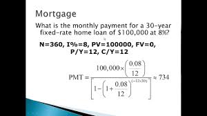 Calculate A Mortgage Loan Mortgage Calculation Example