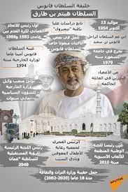 من هو سلطان عمان الجديد هيثم بن طارق؟ - Sputnik Arabic
