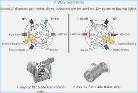 truck trailer wiring diagrams simple wiring diagram site chevy tow package wiring diagram wiring diagram data dodge truck trailer wiring diagram chevy truck trailer