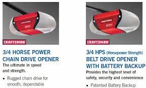 garage door openers chain drive belt drive opener jpg