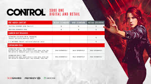 Control Pre Order And Post Launch Details Compared Digital