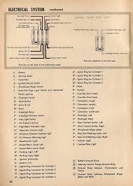 thesamba com type 1 wiring diagrams fuses 1958 alternate diagram