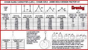 Osha Crane Operator Certification Study Material Hand Signals