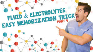 Electrolyte Relationships Chart Fluid And Electrolytes Easy Memorization Trick