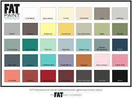 Dulux Kitchen Bathroom Paint Colours Chart Home Painting