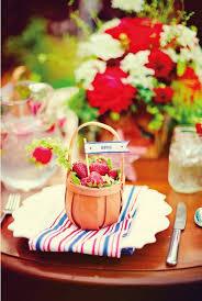 garden party table decoration ideas. summer-garden-party-table-decor-small-baskets garden party table decoration ideas